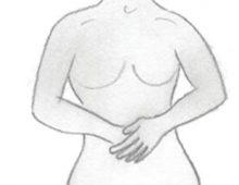痛經 Dysmenorrhea
